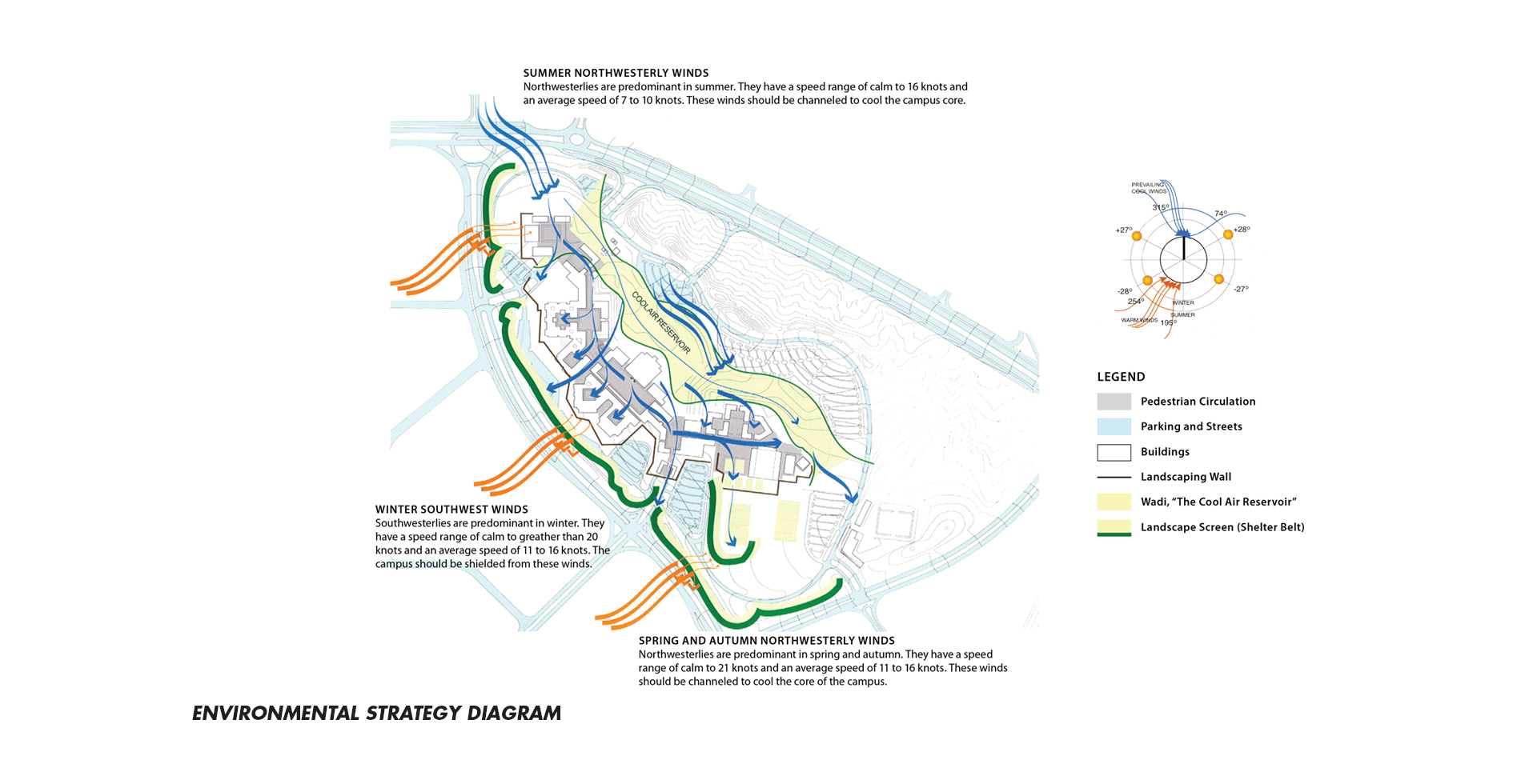American University In Cairo Master Plan Amp Design Crja