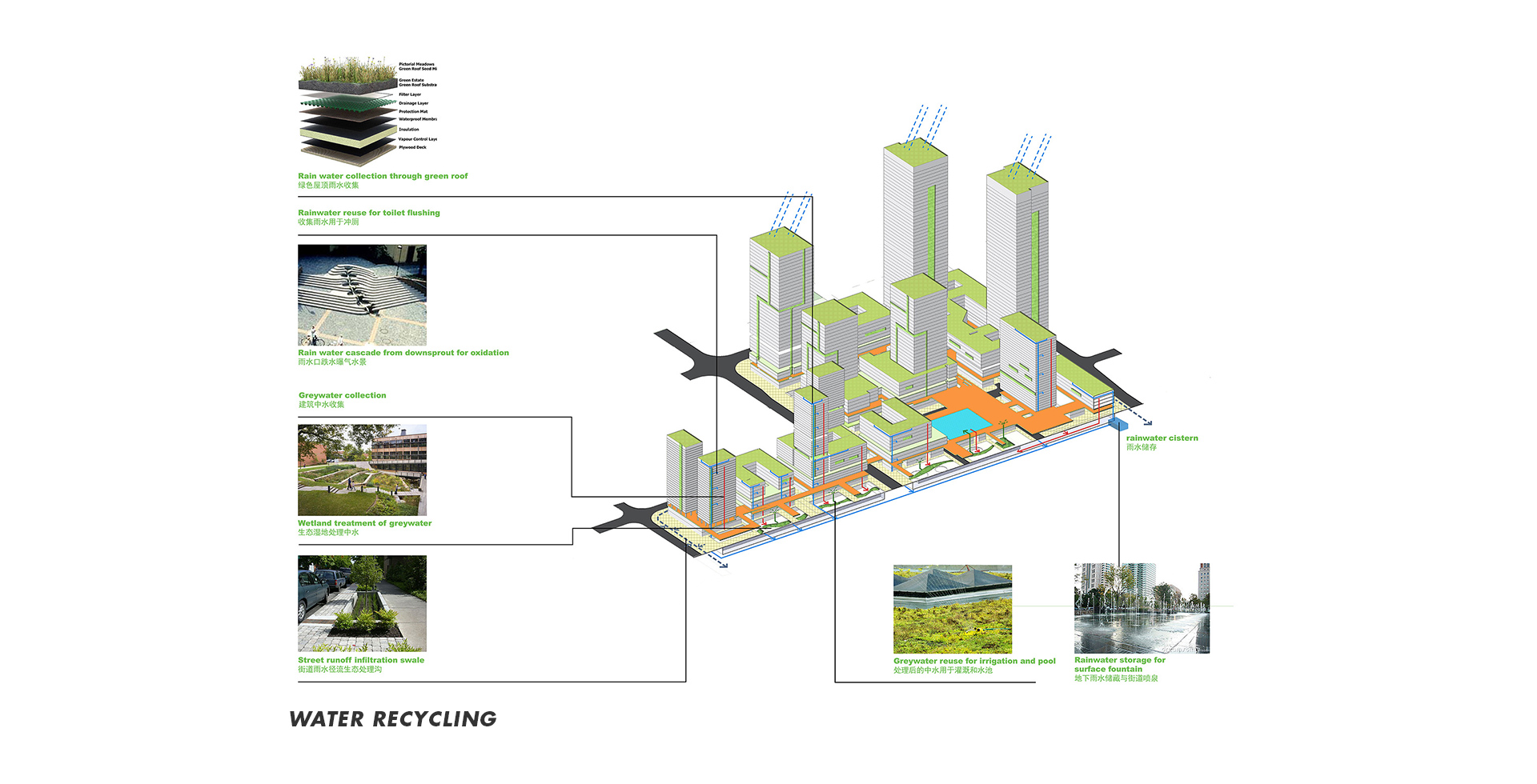 Shenzhen-Tech_Water-recycling