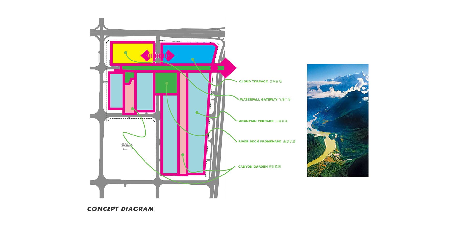Shenzhen_concept-diagram