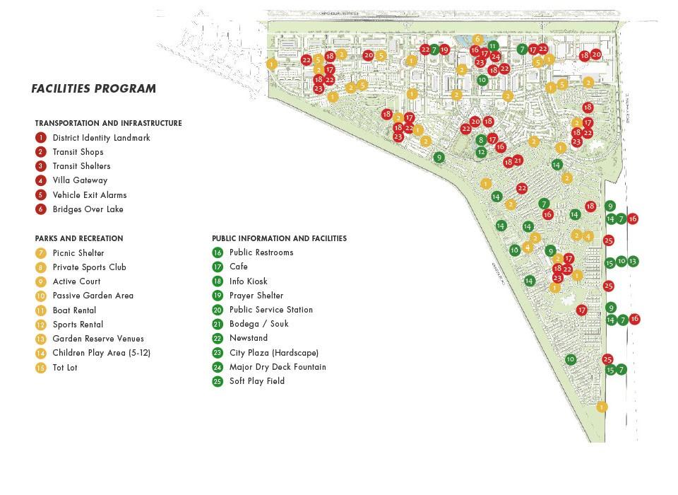 Sorouh_facilities program