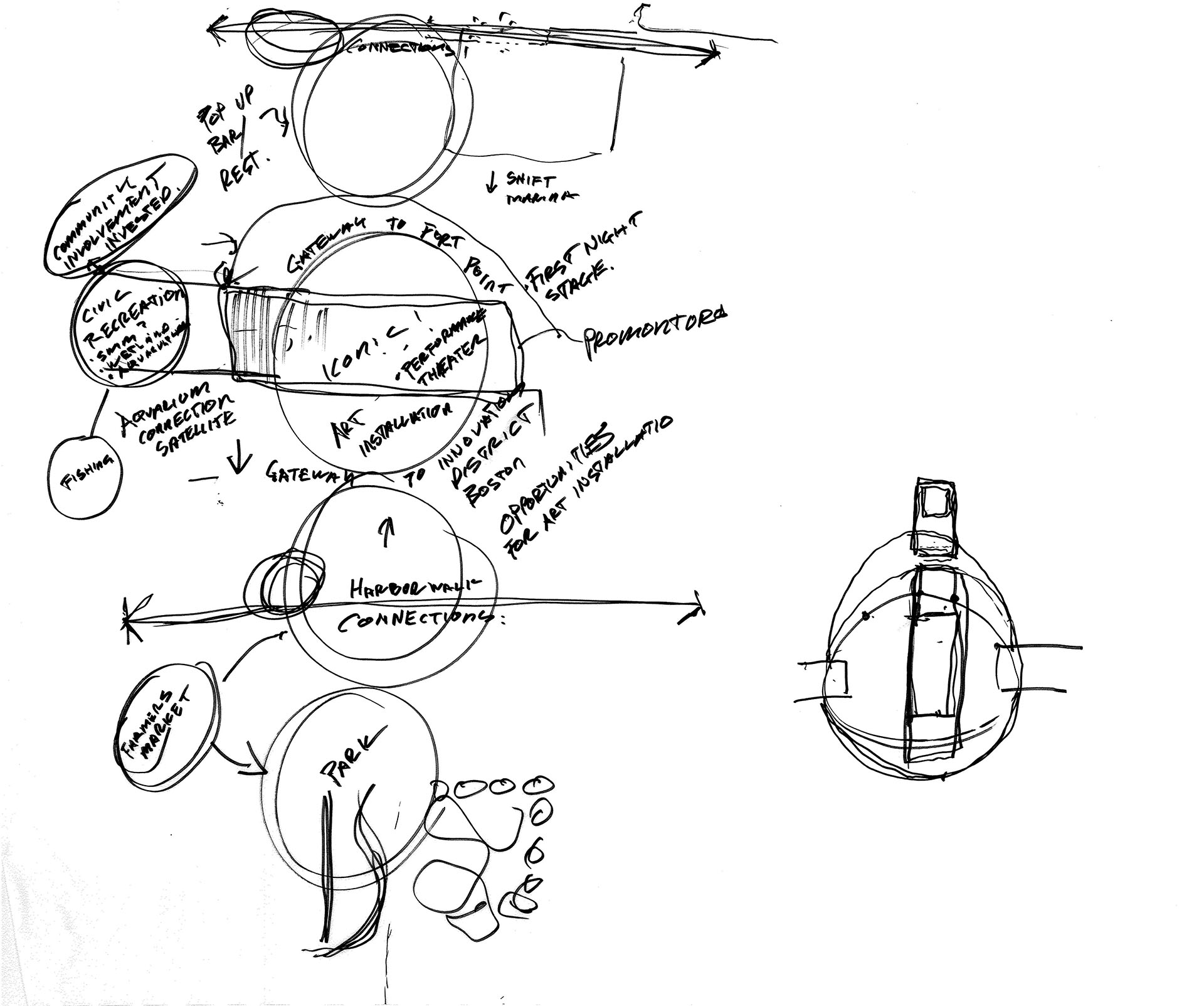 NABC_Sketch-2