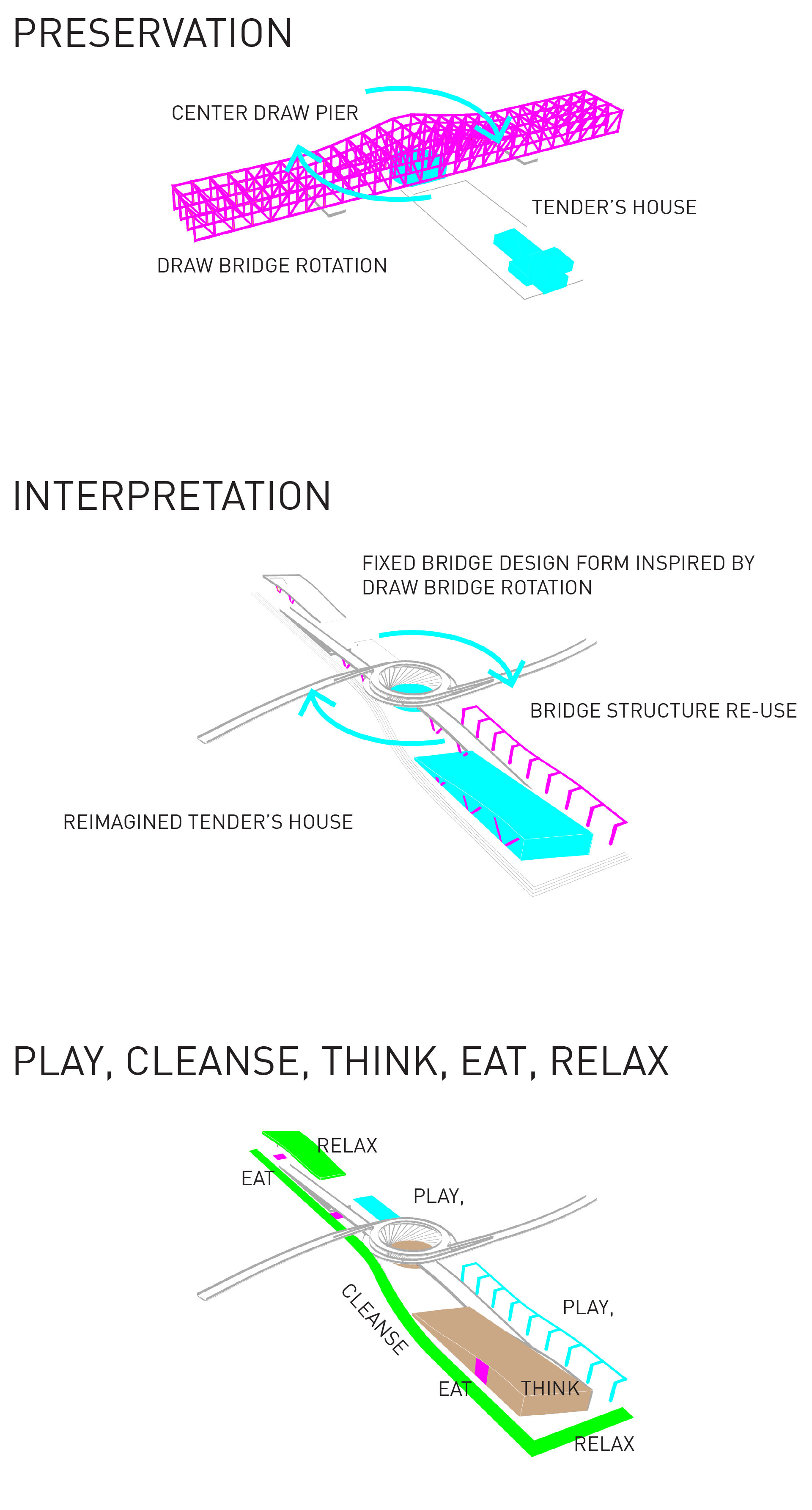 NABC_diagrams_website